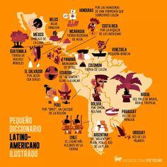 Los significados de los nombres de algunos países... Más libros gratis en Lector@s en extinción #Yoleomás.  Obtenido de Pictoline. - Lector@s en extinción - Google+