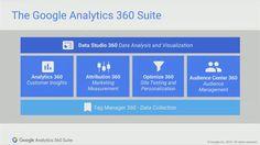 Kickstart your day with a good read!⚡️Google Analytics 360 & the Move to Enterprise Analytics http://www.makemoney5000.cash/google-analytics-360-the-move-to-enterprise-analytics/?utm_campaign=crowdfire&utm_content=crowdfire&utm_medium=social&utm_source=pinterest