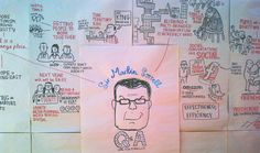@WPPStream: We heart Dan @scriberian's visualization of @timoreilly's interview + audience Q  w/ Sir Martin Sorrel