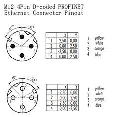 M12 4 Pin 5 Pin B-Coding ProfiBus Connector Pinout