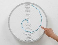 Bent Hands Clock.   This innovative clock features a single arm that indicates time in different places around the world.