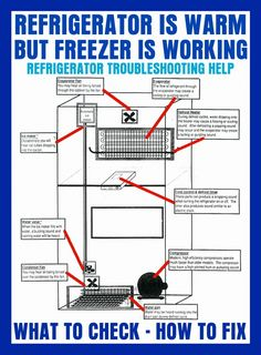 My Freezer Is Cold But The Refrigerator is Warm