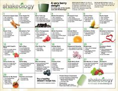 shakeology holiday recipe