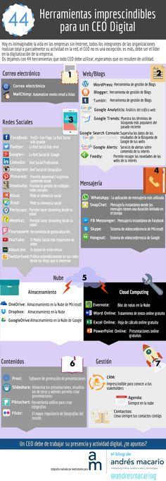 44 herramientas imprescindibles para un CEO digital #infografia #infographic #socialmedia