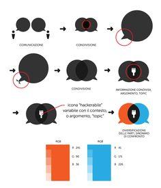 Coltivazioni Sociali Urbane     LOGO - Brand Identity by Paolo Bischi, via Behance