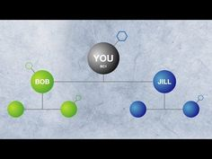 Learn about USANA's revolutionary Binary Compensation Plan through easy-to-understand figures and detailed explanations. This video will give you the moneyma. Usana Vitamins, Ground Turkey Nutrition, True Health, Holistic Nutritionist, Cellular Level, Nutritional Supplements, For Your Health, Weight Management, How To Make Money