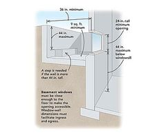 """Basement egress window graphic: understanding """"net-clear"""" opening requirements. Basement  - Fine Homebuilding"""