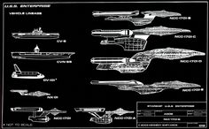 LE CONTAINER - Enterprise i love star trek. and this is a very nicely designed poster of the lineage of vessels designated U.S.S. Enterprise. the spacing and simplicity make it easy to read and simple to understand.