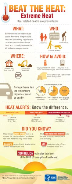 Prevent heat related illness and death by knowing the facts and being prepared for extreme heat.
