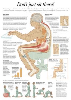What exactly goes wrong in our bodies when we sit for nearly eight hours per day. Save the poster.