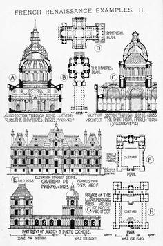 Palais du Luxembourg - renaissance architecture - architect Salomon de Brosse, Paris Château de Maisons-Laffitte - baroque architecture - architect François Mansart