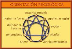 Orientacion sicologica