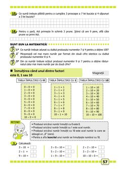 Clasa a II-a : Matematică și explorarea mediului. Clasa a II-a. Partea I - (E3) Periodic Table, Periodic Table Chart, Periotic Table