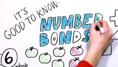 Resources To Learn Mathematics | PBS Math Skills, Math Lessons, Math Help, Learn Math, Math Magic, Common Core Curriculum, Number Bonds, Math Practices, Teacher Tools
