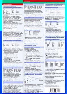 Французский язык. Компактный справочник грамматики | iStudy.su France, Bullet Journal, Education, Learning, Studying, Languages, Tables, Learn French, Idioms