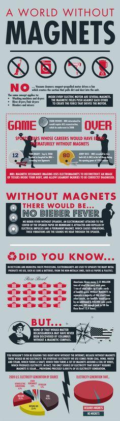 Cómo sería el Mundo si no existieran los imanes #infografia #infographic