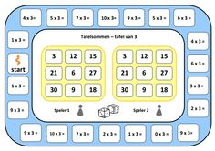 Domein: basisvaardigheden, onderdeel: vermenigvuldigen, doel: de tafel van 3 Teaching Activities, Teaching Math, Fun Learning, Math Magic, Speech Language Therapy, 2nd Grade Math, Math Classroom, Math Games, Bingo