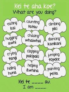 Maori Songs, Waitangi Day, Maori Symbols, Learning Stories, Birthday Charts, Word Poster, Maori Designs, Maori Art, Classroom Language