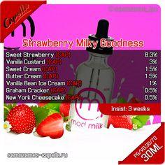 Рецепт жидкости Mod Milk - Strawberry Milky Goodness (CAP)