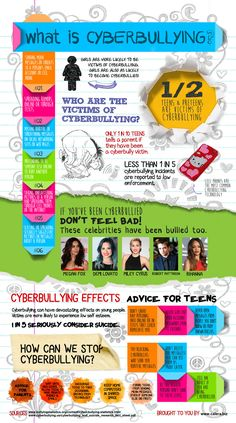 What is Cyberbullying? #infographic #Cyberbullying #SocialMedia