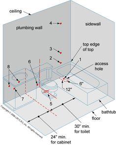 Sewer and Venting plumbing diagram for washroom | Renos DIY ...