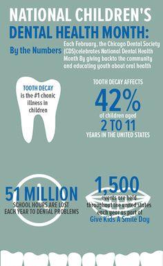 Dental Health Month, Oral Health, Dental Kids, Children's Dental, Healthy Kids, How To Stay Healthy, Insomnia, Healthy Children