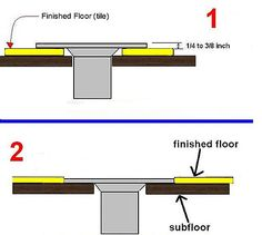 Toilet Tile Guide Should Rest On Top Of Finished Floor Like The Way In Diagram