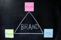 3 elements of your Personal Brand #persobalbranding #branding