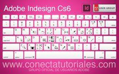 Atajos de Teclado para las herramientas de #Adobe #Indesign :) Enjoy!