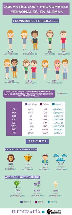 infografia articulos pronombres