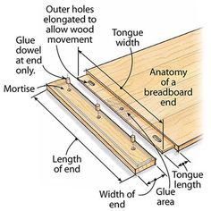 Unbelievable Tips: Best Woodworking Tools The Family Handyman old woodworking tools schools.Woodworking Tools Workshop Articles antique woodworking tools tips. Essential Woodworking Tools, Antique Woodworking Tools, Rockler Woodworking, Cool Woodworking Projects, Woodworking Patterns, Woodworking Techniques, Woodworking Shop, Woodworking Articles, Grizzly Woodworking