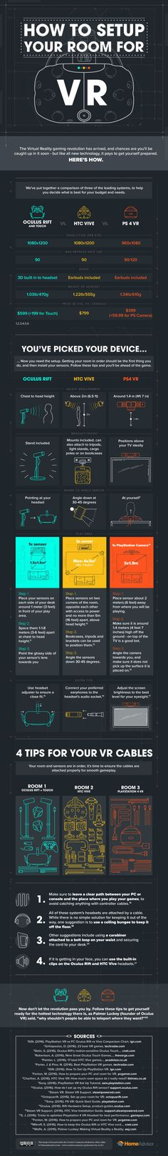 e05ec91a7266 Drone Infographics   How to Setup Your VR Room  Infographic  Best  Infographics. James Baverstock