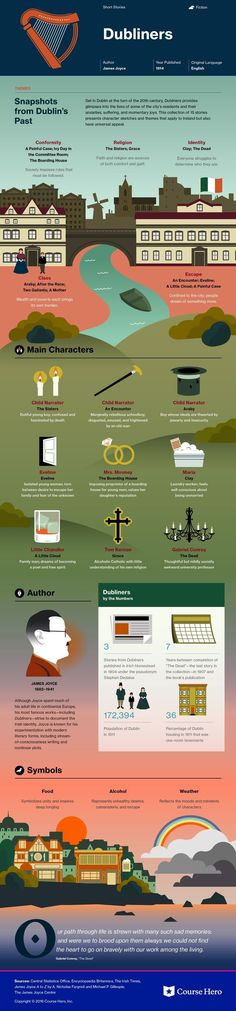 Dubliners Infographic | Course Hero