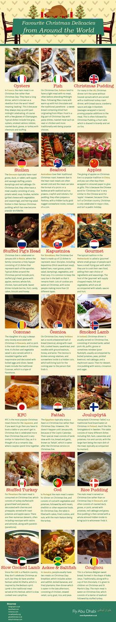 Christmas Delicacies from around the world