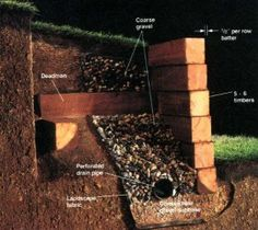 building timber retaining wall build a retaining wall to spruce up your garden 292x260