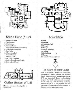 F Ba B E Fa Cfb F Ab Floor Plans Foundation