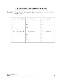 essay about quadratic function