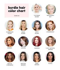 This Handy Chart Makes Choosing a Hair Color So Easy via @ByrdieBeauty
