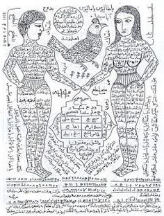 Havas kitaplari Arabic persian ottoman turkish digital occult manuscript: Haziran 2015