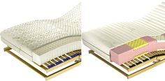 Który materac wybrać, lateksowy czy piankowy materac termoelastyczny?