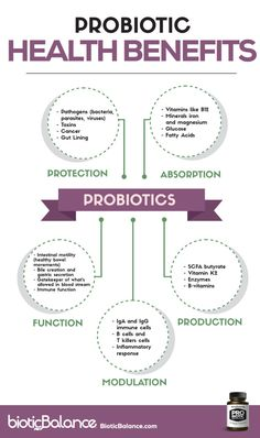 Probiotic Health Benefits