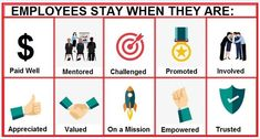 How you Treat your Employees determines your Future! | LinkedIn