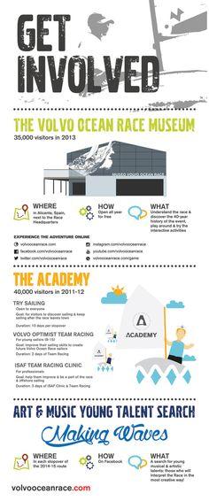 Volvo Ocean Race | Get involved #vor #volvooceanrace