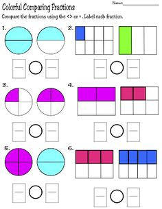 Comparing fractions printable worksheet ordering worksheets third grade com Math Fractions Worksheets, 3rd Grade Fractions, Comparing Fractions, Teaching Fractions, Third Grade Math, Teaching Math, Equivalent Fractions, Dividing Fractions, Multiplying Fractions