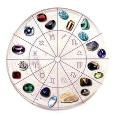 Learn horoscope pdf