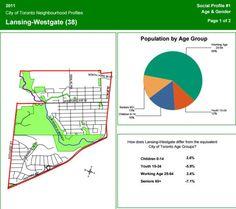 Lansing-Westgate Neighbourhood | Toronto Neighbourhoods