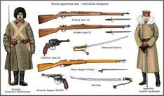 Russo-Japanese war, Manchuria-Corea 1904-1905 by AndreaSilva60