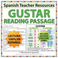 Spanish Verb Gustar – Reading Passage and Worksheets – El verbo Gustar.