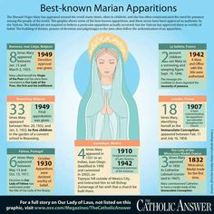 Marrian apparitions
