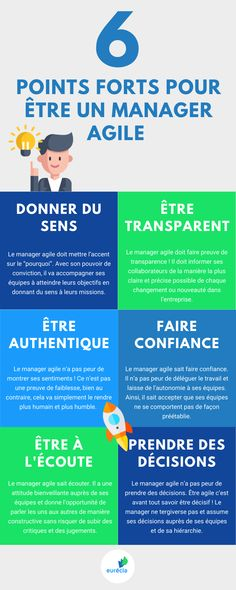 Les 6 points forts d'un manager agile Le Management, Management Styles, Etre Un Bon Manager, Psychologie Cognitive, Formation Management, Good To Know, Leadership, Coaching, Communication